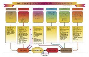 chart_discipline