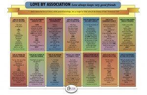 chart_love